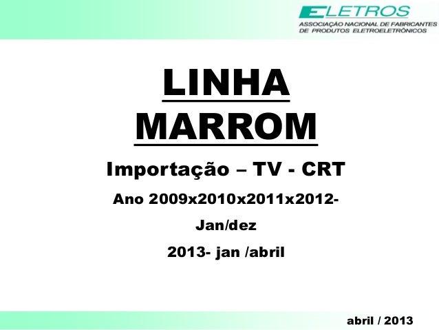 Importação - Abril 2013
