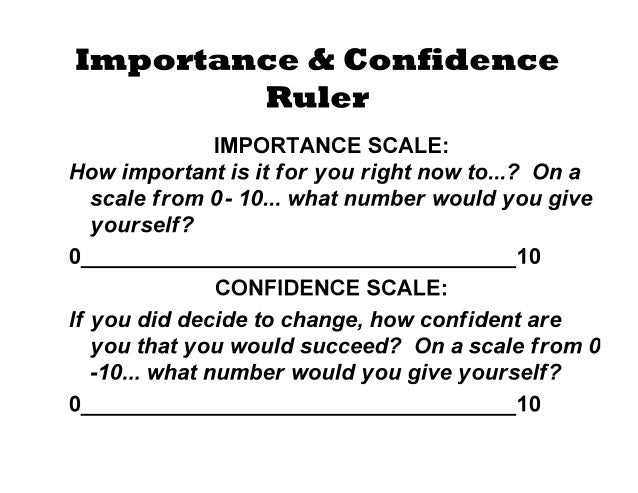 the importance of confidence Why self confidence is important to have in life this short essay and speech talks about positive and negative impact of confidence in our life.