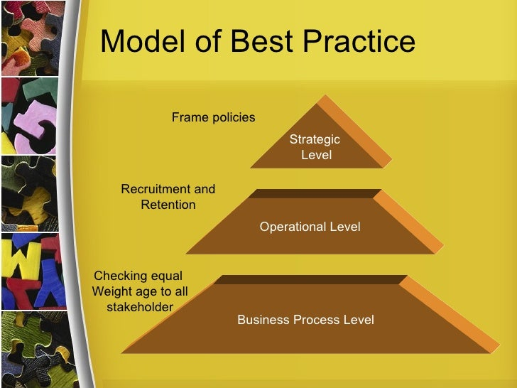 best practice models of hrm This sample hrm best practices research paper is published for  such  models generally overlook the way that context affects the shape of the hr  practices.