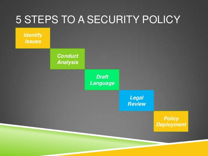 security policy New threats and vulnerabilities are always emerging are your security policies keeping pace cso's security policy, templates and tools page provides free sample documents contributed by the .
