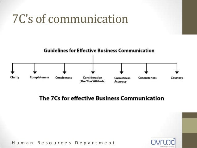 What Is the Importance of Business Communication?
