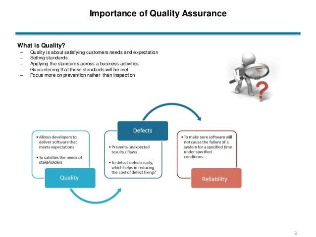 important of quality The importance of quality control (written in december, 1996) by jim heaphy successful businesses inevitably place great emphasis on managing quality control - carefully planned steps taken to ensure that the products and services offered to their customers are consistent and reliable and truly.