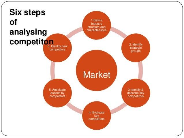 importance of strategic marketing pdf