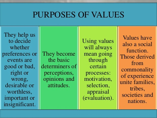 an analysis of family unity and moral values What many discussions about morals and ethics have in common is a focus on certain values tara points out, 'values are aspects of life that we consider important and worthwhile for instance.