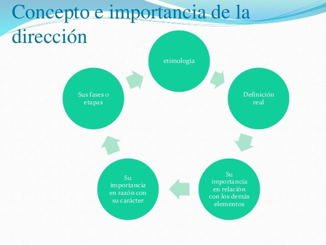 Importancia de la direccion for Concepto de oficina y su importancia
