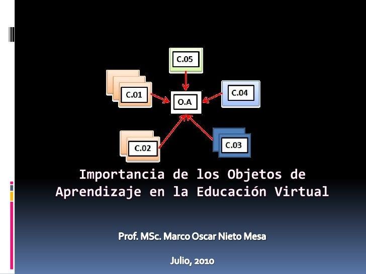 Contenidos    Introducción    Definiciones    Propósitos    Objetivos    Características generales de los O.A    Imp...