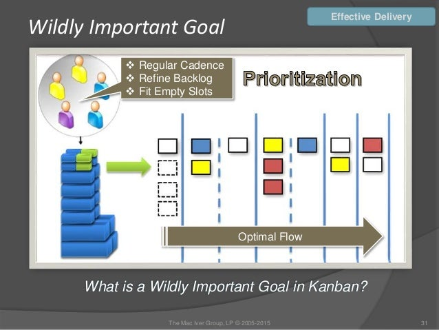 How to write wildly important goals : Flash resume seattle