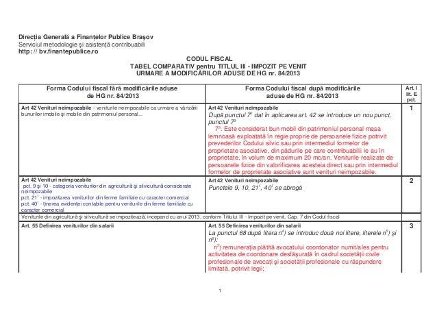 Direc ia General a Finan elor Publice Bra ovServiciul metodologie i asisten contribuabilihttp: // bv.finantepublice.ro    ...