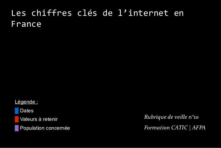 Les chiffres clés de l'internet enFranceLégende:█Dates█Valeursàretenir       Rubrique de veille n°10█Populationconc...