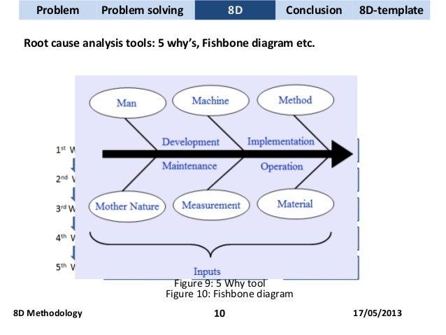 8d-problem-solving-10-638  D Process Flow Diagram on pfmea process flow, fmea process flow, 5s process flow, dmaic process flow,