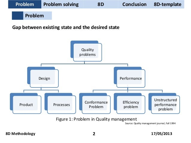 8d problem solving methodology 8d problem solving 1 problem solving techniquessandeep bangera17th may 20138d- methodology 2 15/2/2012gap between existing state and the.