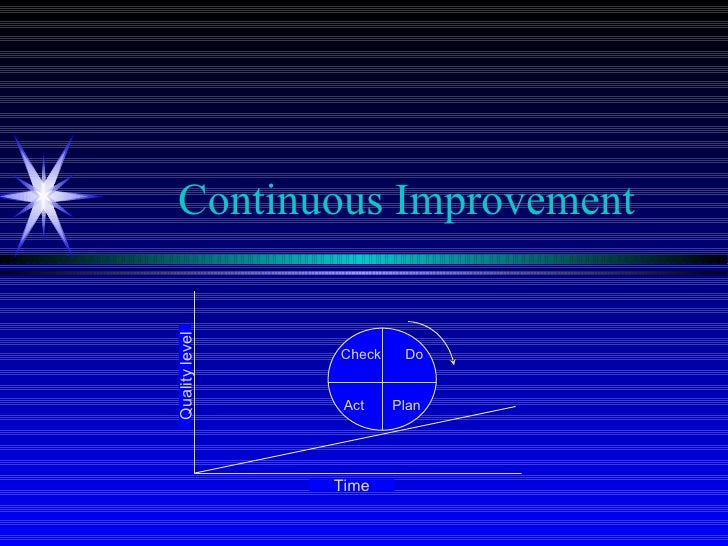 Continuous Improvement Check  Do Act  Plan Time Quality level