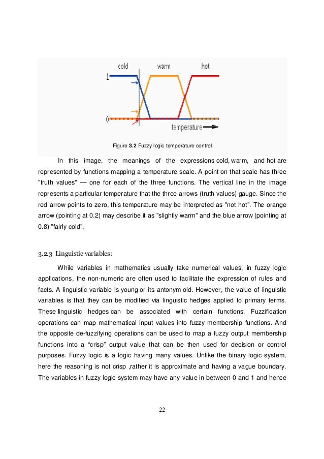 fuzzy logic phd thesis Universidad politécnica de madrid facultad de informática extending the expressiveness of fuzzy logic languages phd thesis víctor pablos ceruelo ingeniero en informática june 2015.