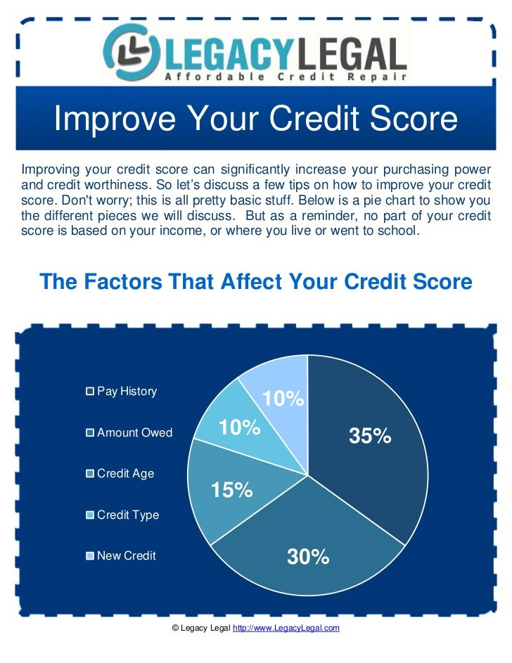 Improve Your Credit ScoreImproving your credit score can significantly increase your purchasing powerand credit worthiness...