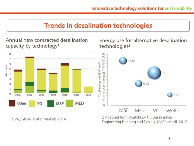 global water desalination market 2014 2018 Global water desalination equipment market report 2018 with the slowdown in world economic growth, the water desalination equipment industry has also suffered a certain impact, but still maintained a relatively optimistic growth, the past four years, water desalination equipment market size to.