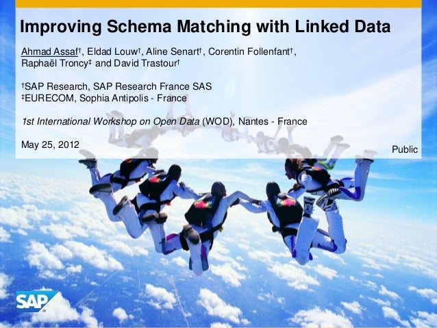 Improving schema matching with linked data