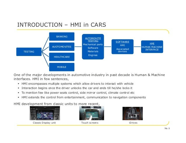 introduction to the automotive industry