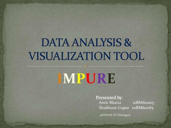 IMPURE   Presented by:    Amit Bhatia   10BM60005    Shubham Gupta 10BM60085    @VGSoM, IIT Kharagpur