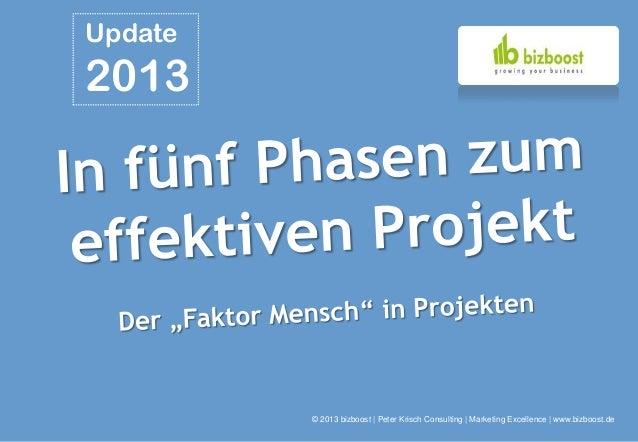 © 2013 bizboost | Peter Krisch Consulting | Marketing Excellence | www.bizboost.deUpdate2013