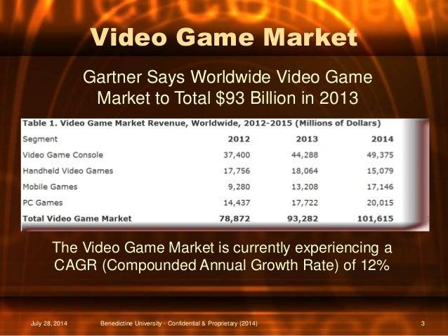http://image.slidesharecdn.com/in-gamemarketingmarksusor-150120123239-conversion-gate02/95/in-game-marketing-mark-susor-3-638.jpg?cb=1421778881