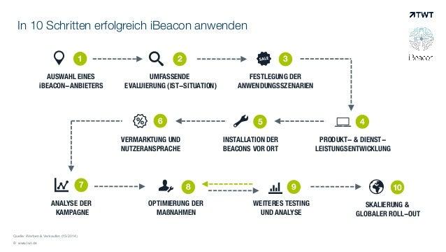 In 10 Schritten erfolgreich iBeacon anwenden
