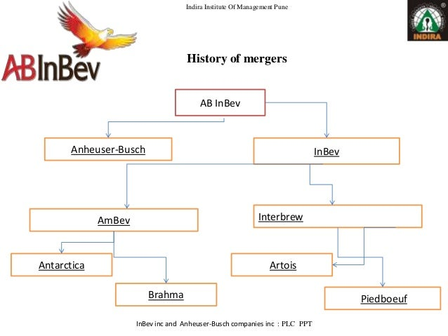 merger and acquisition case study analysis