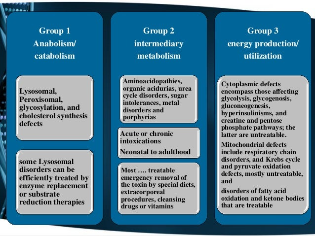 gauchers disease an inborn error of Nutritional intervention for inborn errors of metabolism gauchers disease 7 and other cell types gsd has two classes of cause: genetic and acquired genetic gsd is caused by any inborn error of metabolism (genetically defective enzymes) involved in these processes.