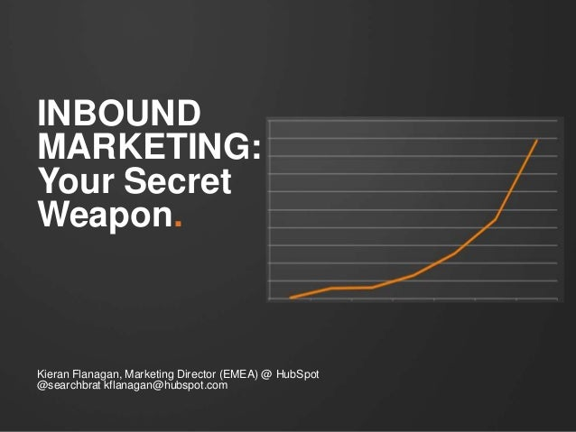 INBOUNDMARKETING:Your SecretWeapon.Kieran Flanagan, Marketing Director (EMEA) @ HubSpot@searchbrat kflanagan@hubspot.com