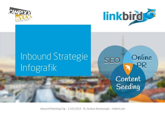 Inbound Marketing Day - 13.03.2015 - Dr. Asokan Nirmalarajah - linkbird.com Inbound Strategie Infografik