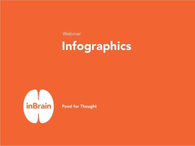 inBrain webinar infographics