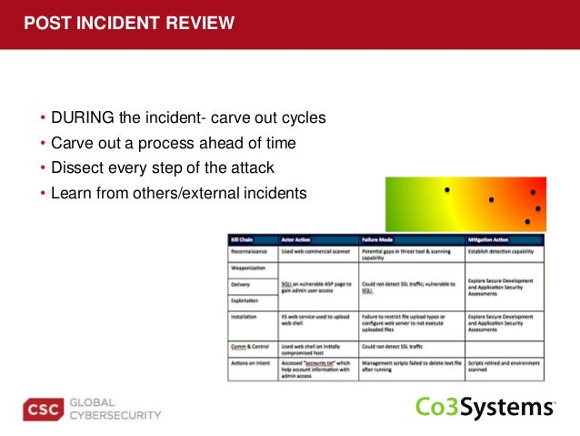 Incident response how to prepare for Pci incident response plan template