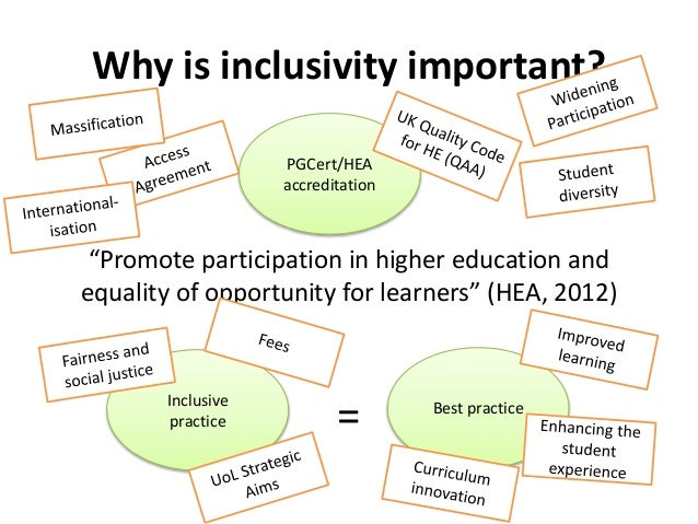 explain what is meant by diversity inclusion participation Hertfordshire council early years participation toolkit 2010 this toolkit has been produced to support the participation with early years children.