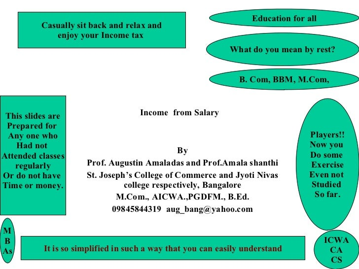Income  from Salary By Prof. Augustin Amaladas and Prof.Amala shanthi St. Joseph's College of Commerce and Jyoti Nivas col...