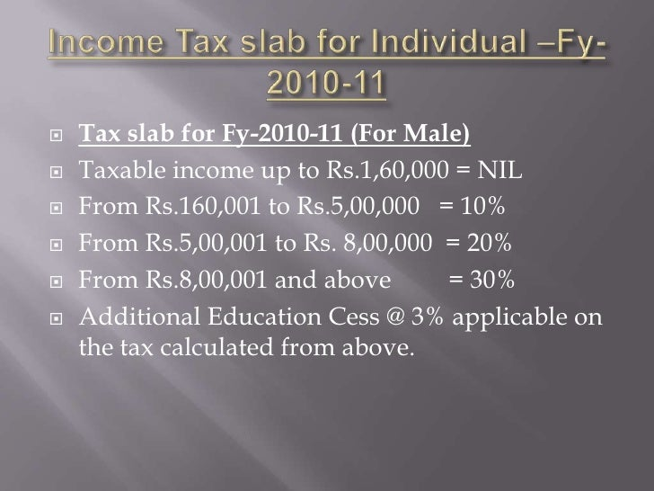 Income Tax slab for Individual –Fy-2010-11<br />Tax slab for Fy-2010-11 (For Male)<br />Taxable income up to Rs.1,60,000 =...