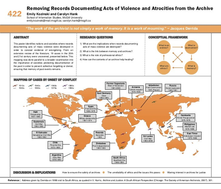 Removing Records Documenting Acts of Violence and Atrocities from the Archive                   Emily Kozinski and Carolyn...