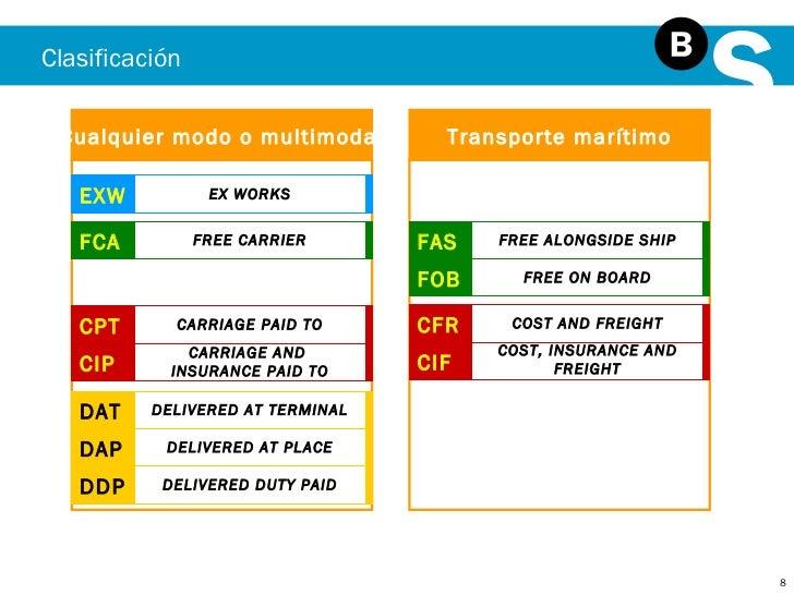 Gastos De Transporte Incoterms Incoterms 2010