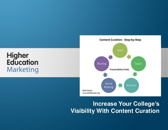 Increase Your College's Visibility With Content Curation  Increase Your College's Visibility With Content Curation Slide 1
