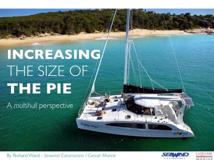 Increasing the pie