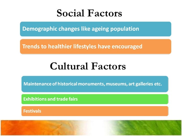 Social Factors Affecting Airlines