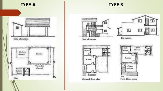 belapur incremental housing a case study 12 638