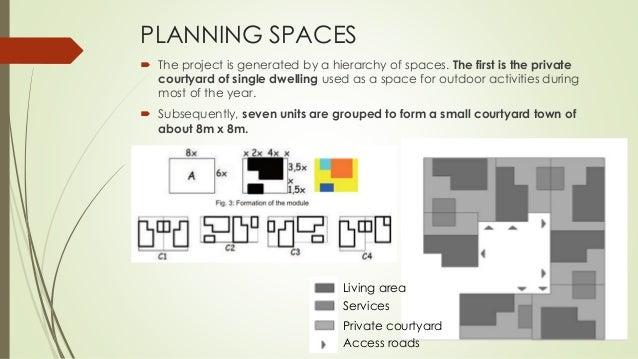Belapur Incremental Housing A Case Study