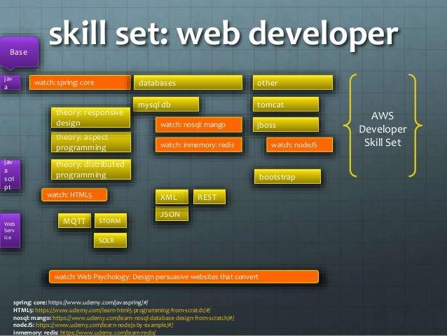 skill webgames