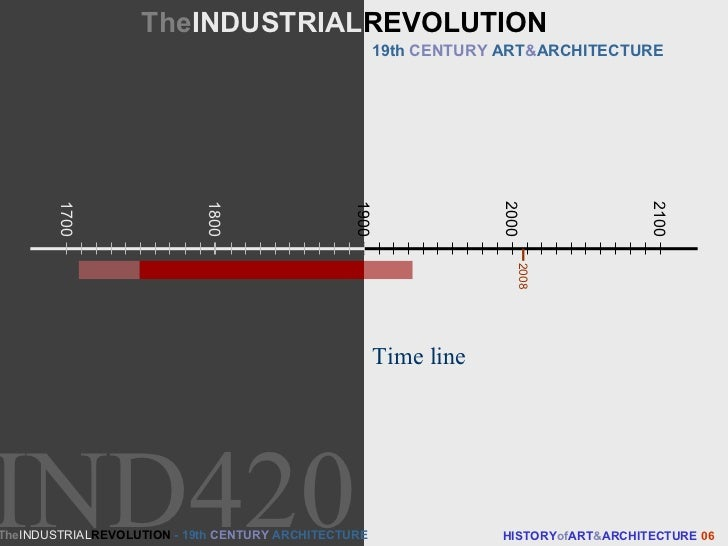 Inventions 1800 to 2000 1900 1800 1700 2000 2100