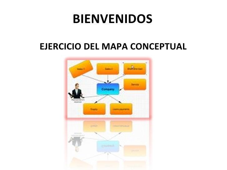 BIENVENIDOS EJERCICIO DEL MAPA CONCEPTUAL