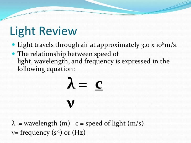 wavelength and refractive index relationship advice