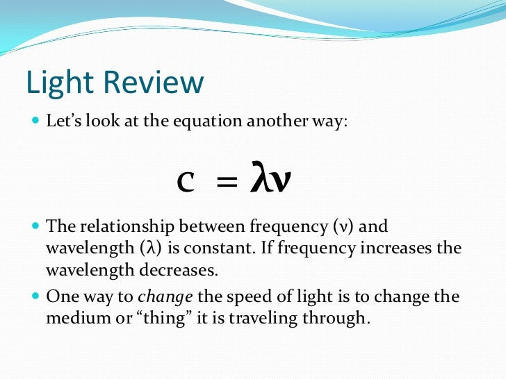 wavelength and refractive index relationship questions