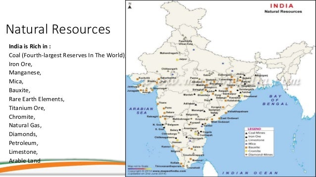 types of resources in india
