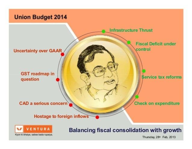Infrastructure Thrust                                                     Fiscal Deficit underUncertainty over GAAR       ...