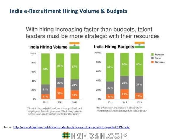 green marketing in india pdf