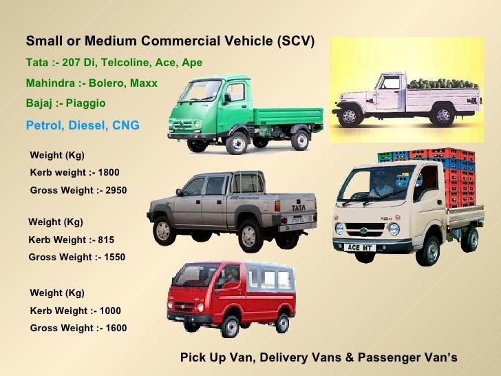 India 2010 Vehicle Present Scenario